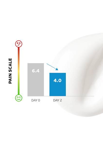 https://www.laroche-posay.dk/-/media/project/loreal/brand-sites/lrp/emea/nordics/simple-page/landing-page/lipikar-baume-ap-plus-m/laroche-posay-landingpage-lipikar-baume-ap-result2.jpg